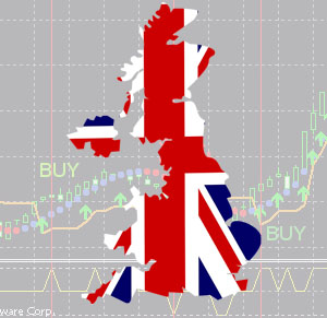 Best forex broker in uk