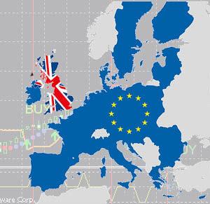 Top forex brokers europe